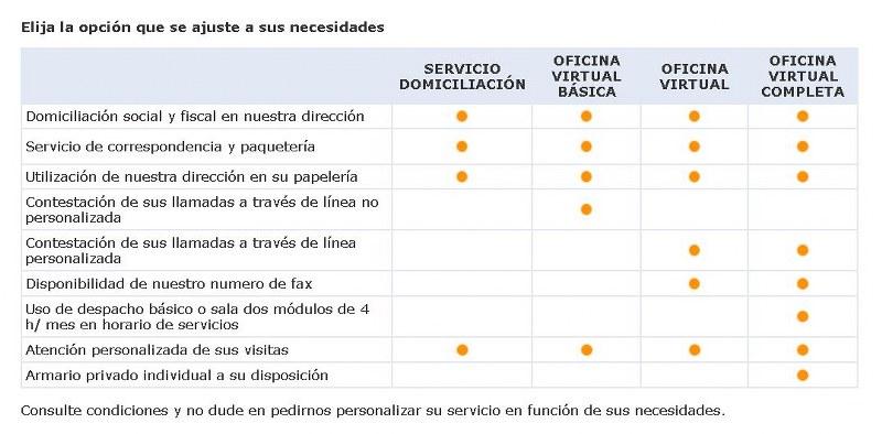 oficina-virtual_800x394
